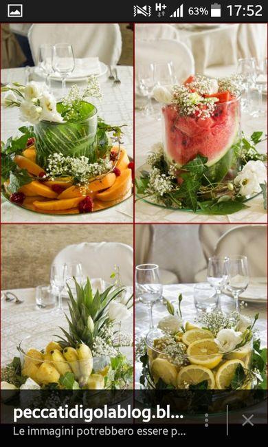 Matrimonio Tema Infusi : Tema cibo e organizzazione matrimonio forum