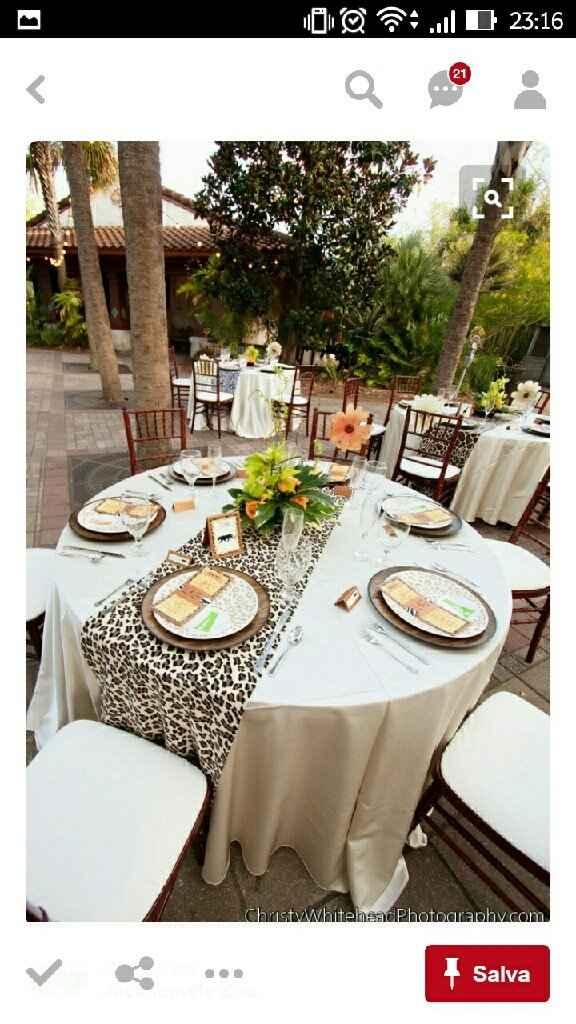 Tema nozze africa e safari - 7