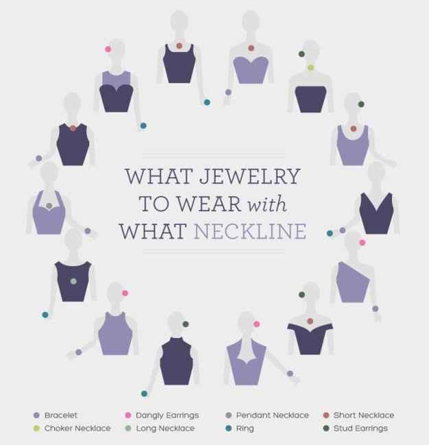 Quali gioielli indossare in base allo scollo dell'abito?