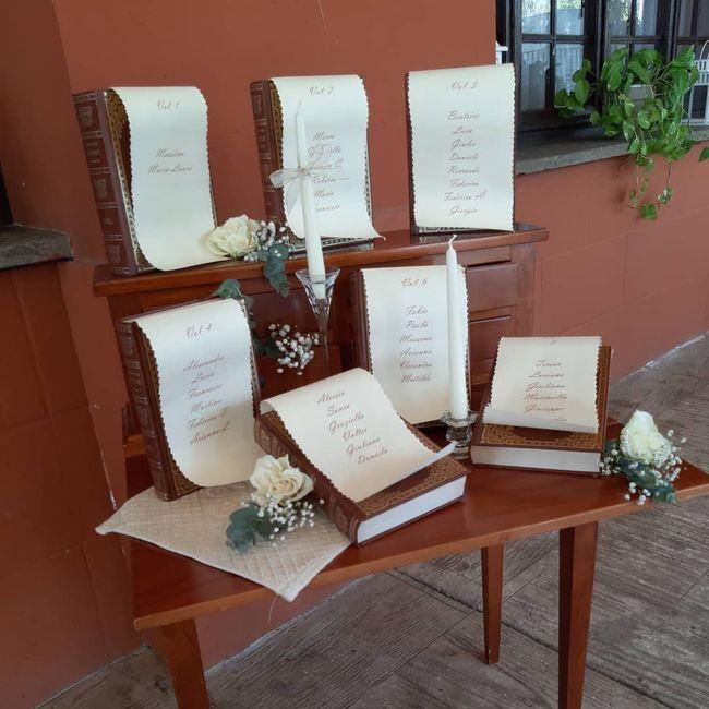 Top Wedding Trends 21/22: l'angolo vintage 2