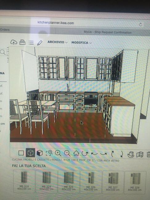 Cucine ikea: pareri! - Vivere insieme - Forum Matrimonio.com