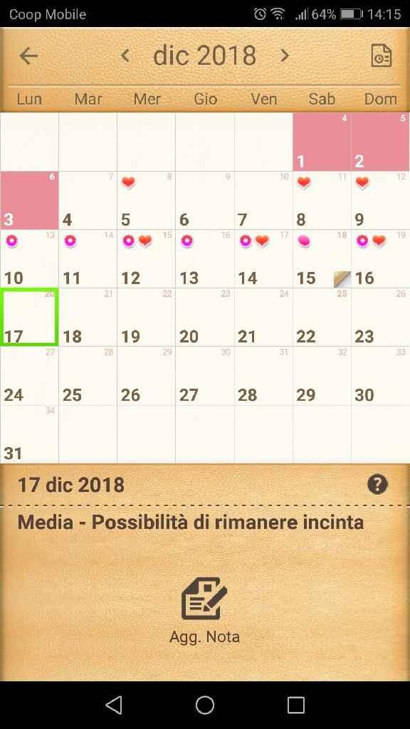 a chi spera che dicembre sia il mese giusto - 1