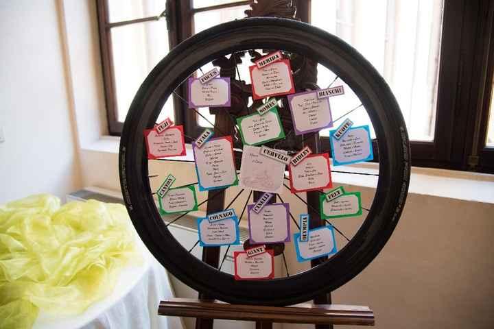 tableau bici