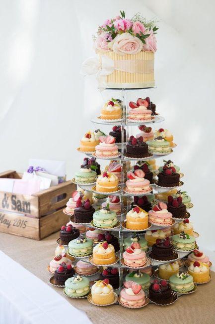 Torta nuziale - Ricevimento di nozze - Forum Matrimonio.com