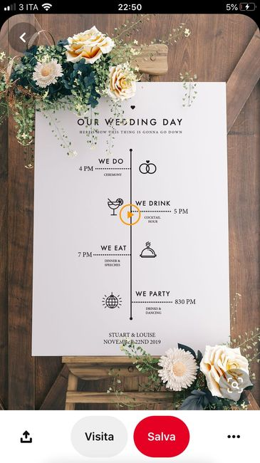 Timeline matrimonio.... quando consegnarle? - 1