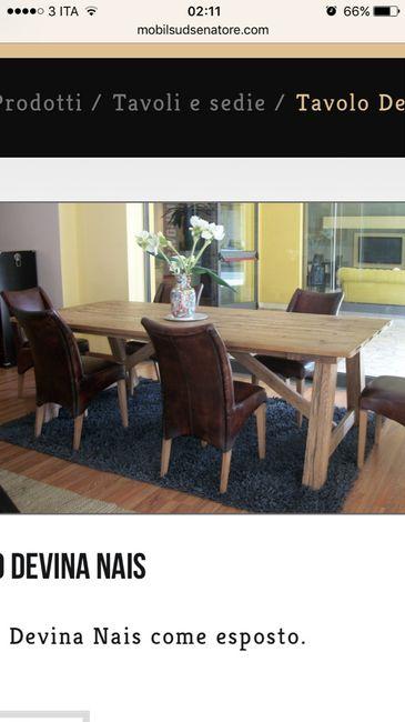 Tavolo sala da pranzo - Vivere insieme - Forum Matrimonio.com
