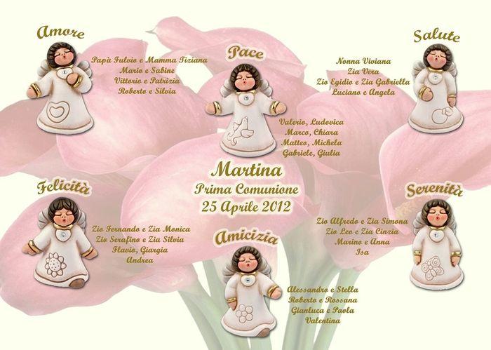 Tablou E Angeli Organizzazione Matrimonio Forum Matrimonio Com