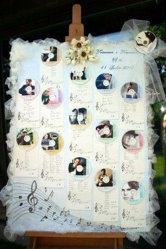 Matrimonio Tema Musica : Idee segnaposto tema musica organizzazione matrimonio