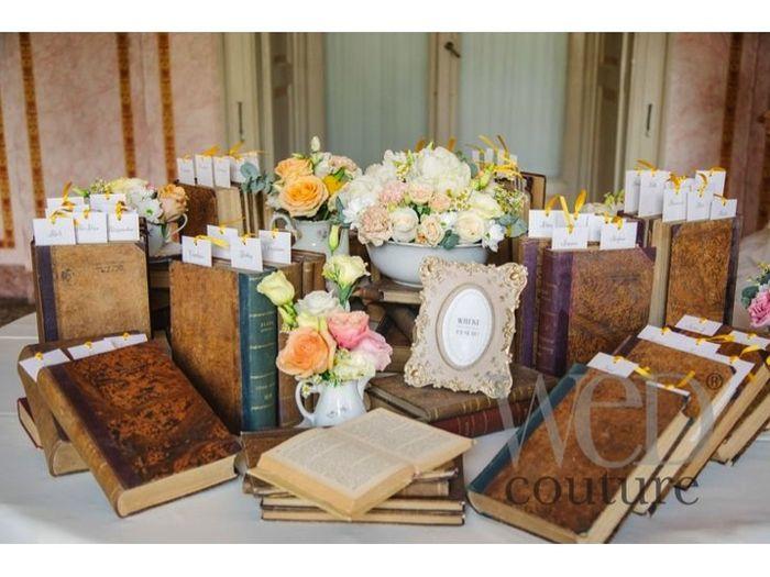 Favoloso Idee fai-da-te per un matrimonio a tema libri? - Fai da te - Forum  QB35