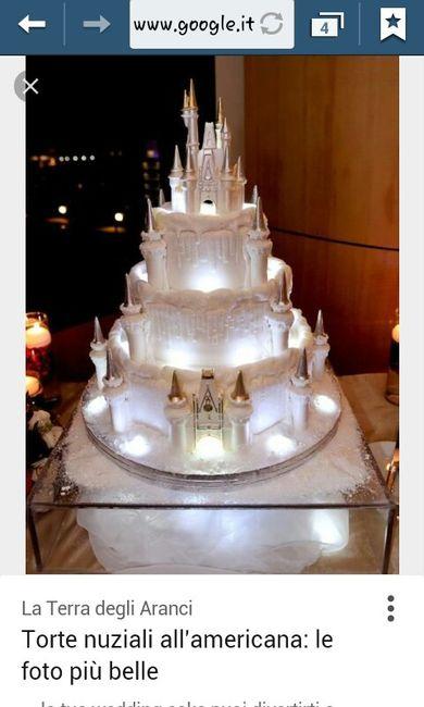 Tema Matrimonio In Un Castello : Torta chi fa un castello organizzazione matrimonio
