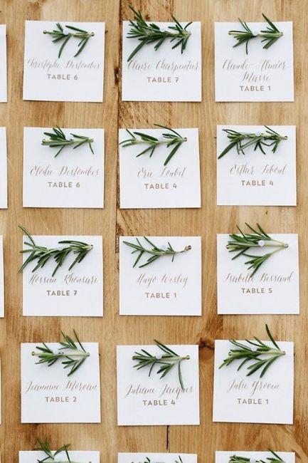 Ulivo idee tableau de mariage organizzazione matrimonio forum - Tableau plan de table mariage ...