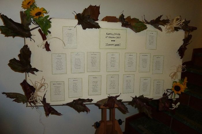 Tableau tema autunno 2