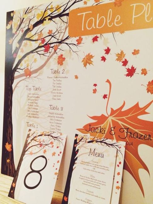 Tableau tema autunno 5