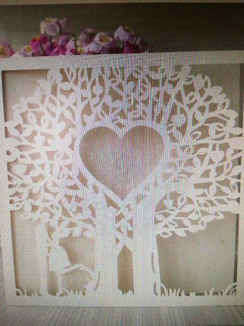 Partecipazioni albero della vita - 3