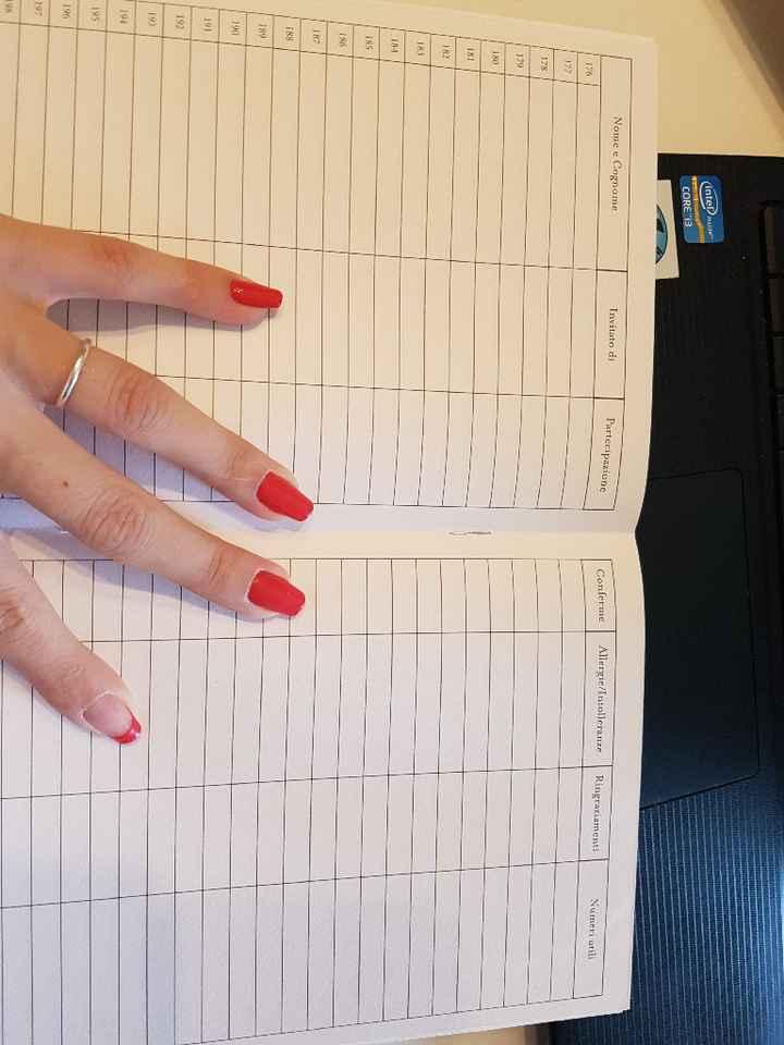 Il mio diario della sposa. - 2