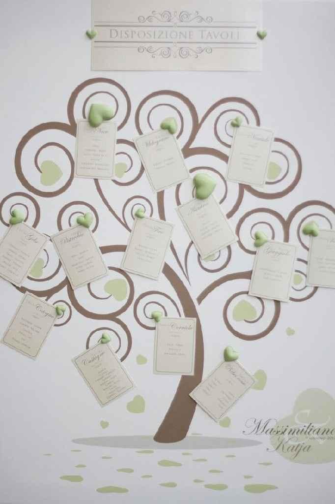 Tableau tema albero della vita - 1