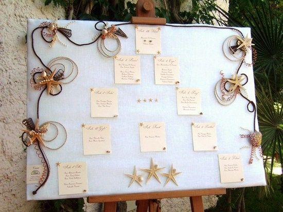 Matrimonio Tema Sardegna : Tableau tema mare organizzazione matrimonio forum
