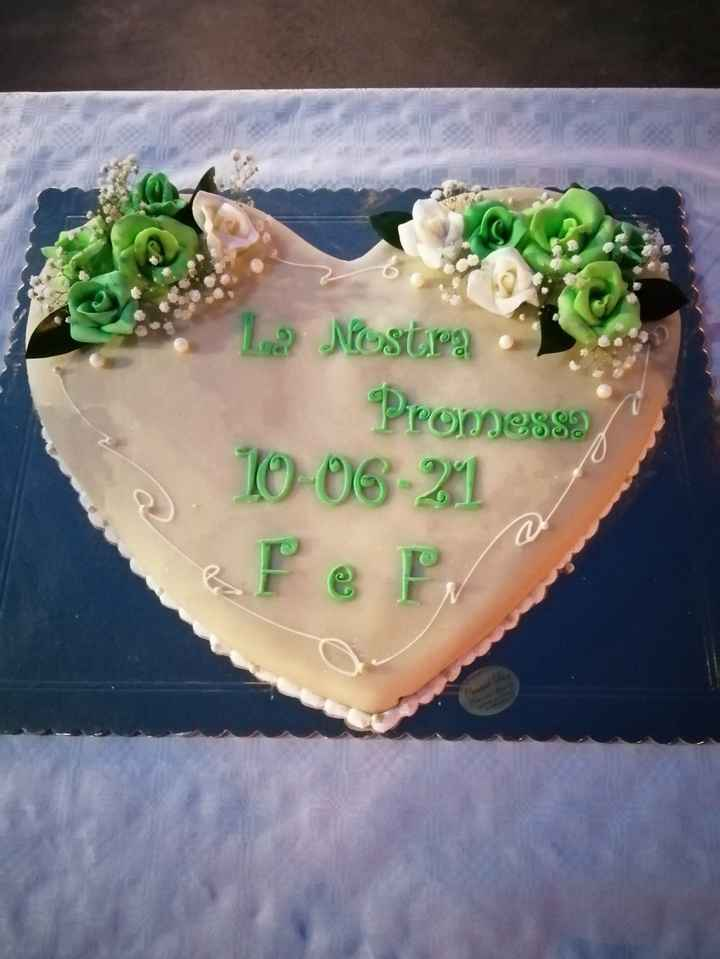 Promessa. Ma è davvero così importante da festeggiare con torte, palloncini ecc?? - 7