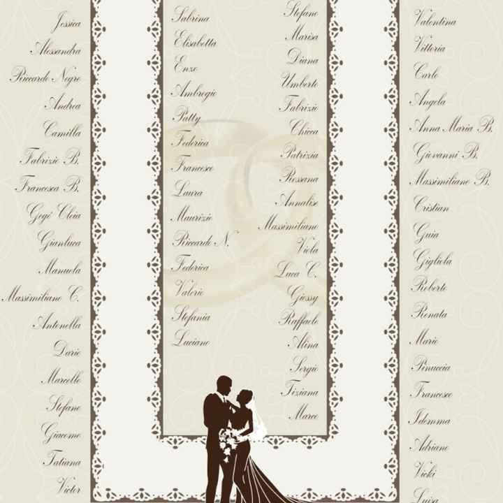 tableau de mariage per tavolo imperiale - 2