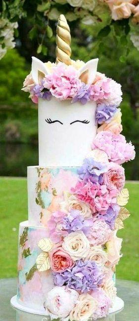Matrimonio Tema Unicorno : Ecco come creare un matrimonio tema unicorno matrimoni d autore