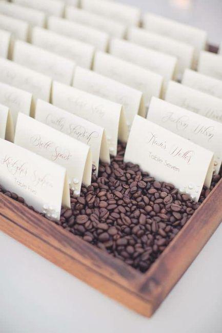 Tableau tema caffe - 1
