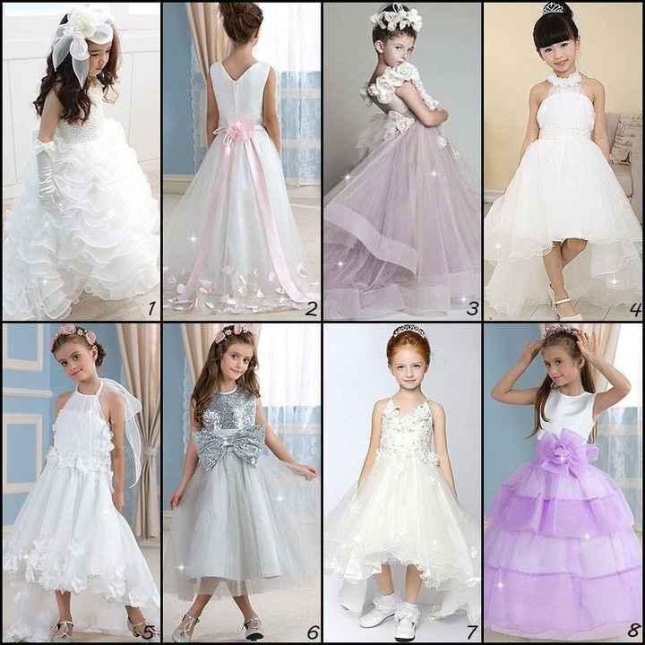 Quale vi piace???