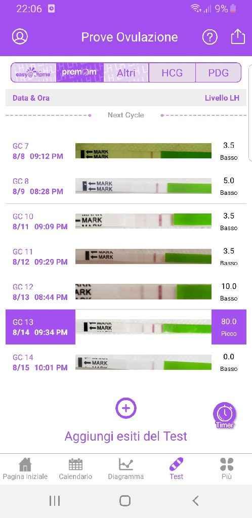 Test ovulazione e app - 1