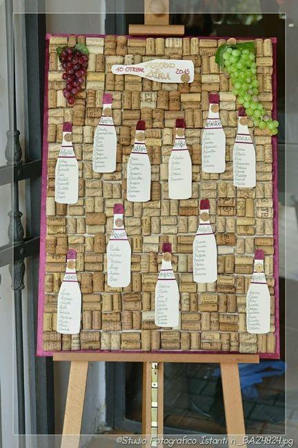 Tableau Matrimonio Tema Danza : Tema vino urgono consigli organizzazione