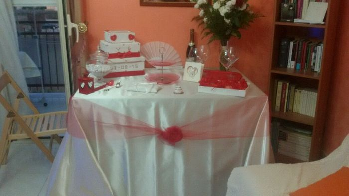 Tavolo sposa a casa organizzazione matrimonio forum - Tavolo matrimonio casa sposa ...