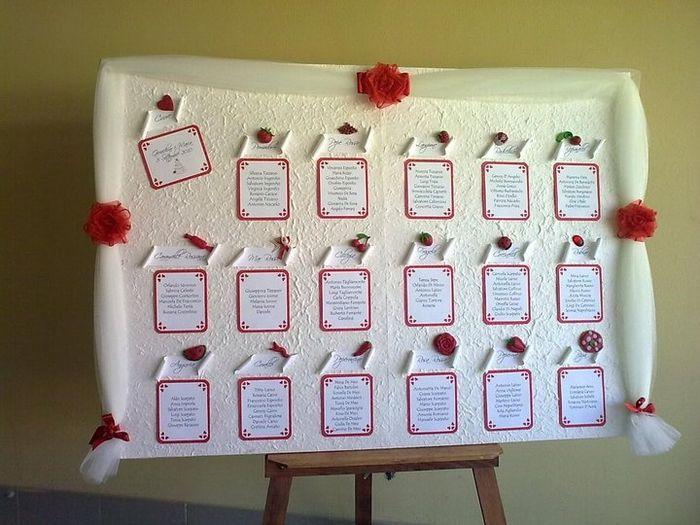 Matrimonio Tema Rose Rosse : Il tema del mio matrimonio pagina organizzazione