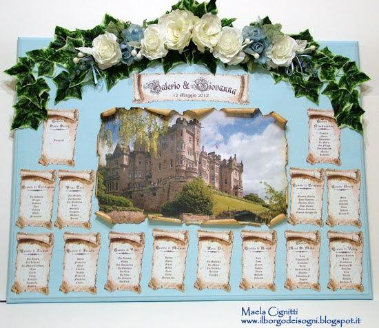 Tema Matrimonio In Un Castello : Idee per tema medievale organizzazione matrimonio