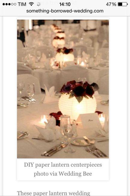 Lanterne Di Carta Fai Da Te Immagine 1 11 Png Pictures to pin on Pinterest