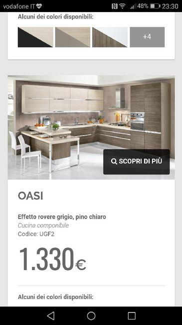 Cucina oasi - Vivere insieme - Forum Matrimonio.com