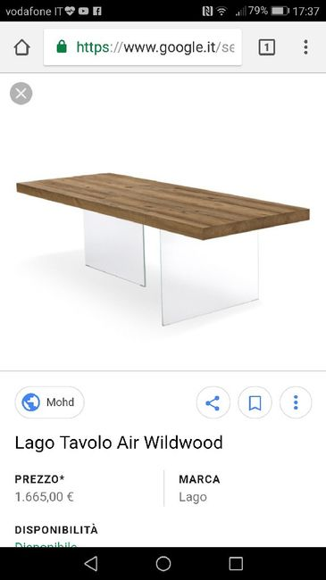 Tavolo Air - Vivere insieme - Forum Matrimonio.com