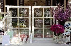 Idee per nomi tavoli organizzazione matrimonio forum