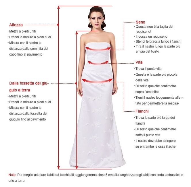 Come prendere le misure per un abito