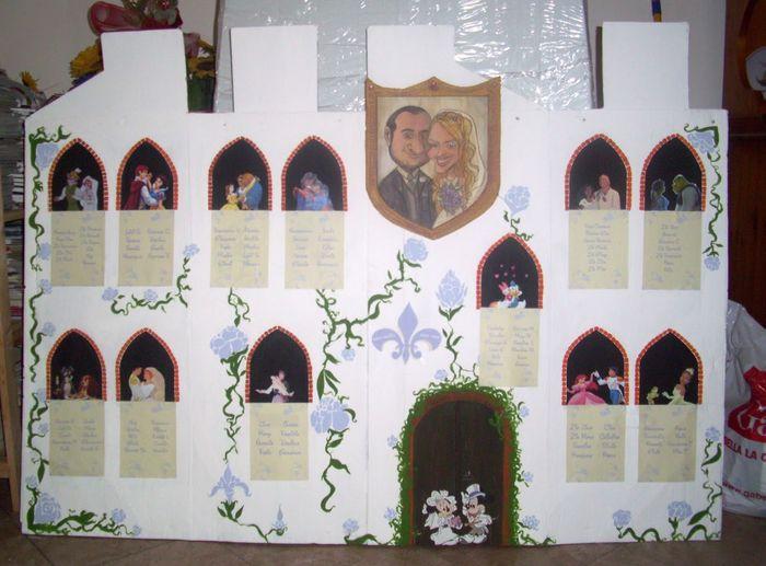 Tema Matrimonio In Un Castello : Idee tema principesco organizzazione matrimonio forum