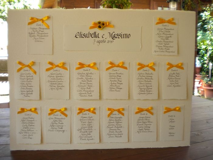 Tableau Matrimonio Girasoli : Aiuto tableau fai da te forum matrimonio