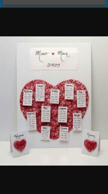 Tema Matrimonio In Rosso : Tableau mariage con tema bianco rosso campania forum