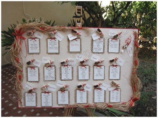 Matrimonio Tema Spezie : Tableau matrimonio organizzazione forum
