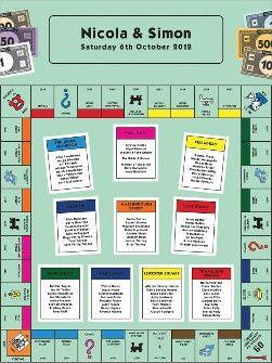 Matrimonio Monopoli