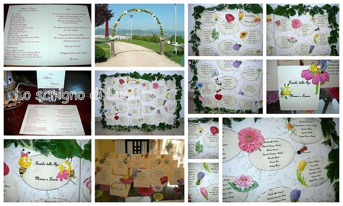Tableau Matrimonio Tema Diamanti : Tema matrimonio quot i bambini organizzazione