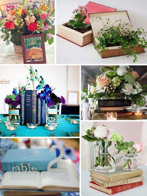 Matrimonio Tema Libri : Matrimonio tema libri organizzazione forum