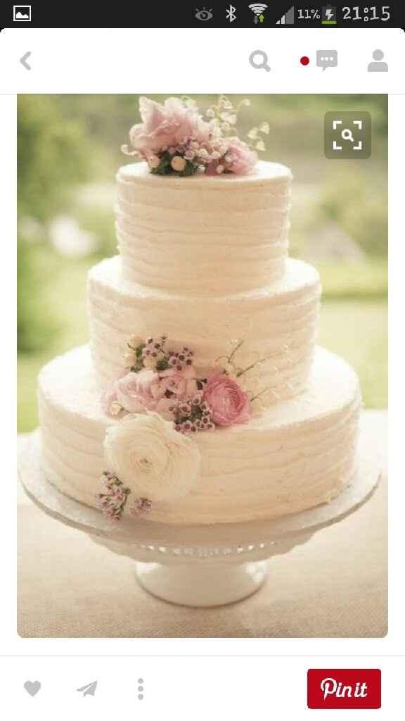 Dobbiam scegliere la torta entro giovedi... - 2