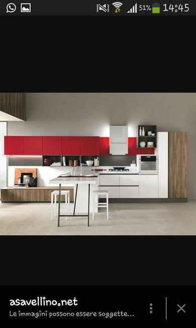 Chi ha in cucina top grigio e lavello e piano cottura neri? fotoo ...