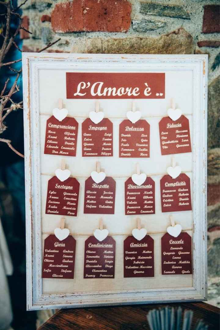 Tableau marriage  idee tema amore ? - 1