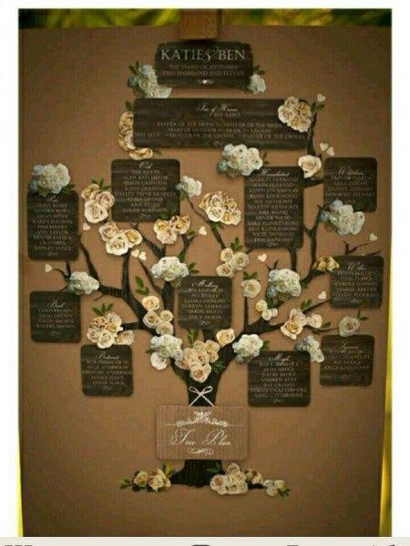 Tema nozze albero della vita fai da te forum - Come addobbare la casa della sposa il giorno del matrimonio ...