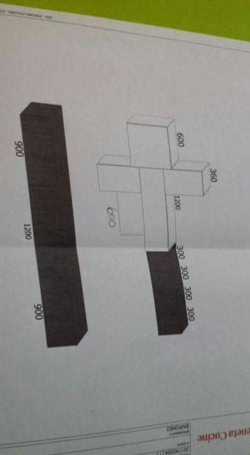 Parete attrezzata le vostre pagina 3 vivere insieme for Mobilya parete attrezzata