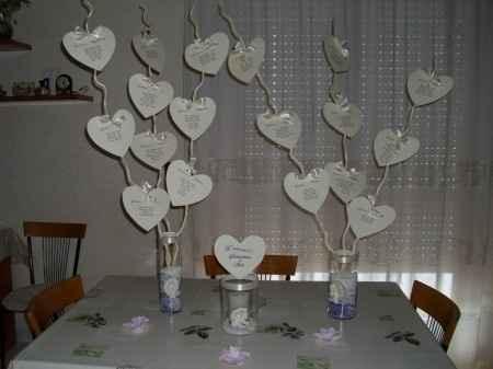 Tablau l'amore è..