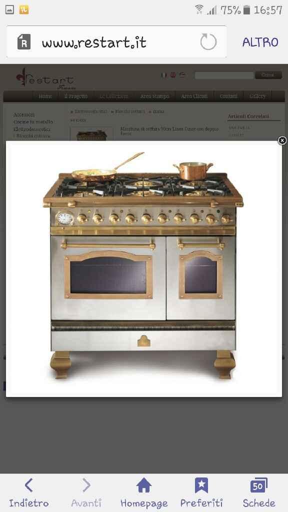Chi di voi ha il blocco cucina vintage? - 1